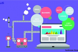 Essential Web Designing and Development Services